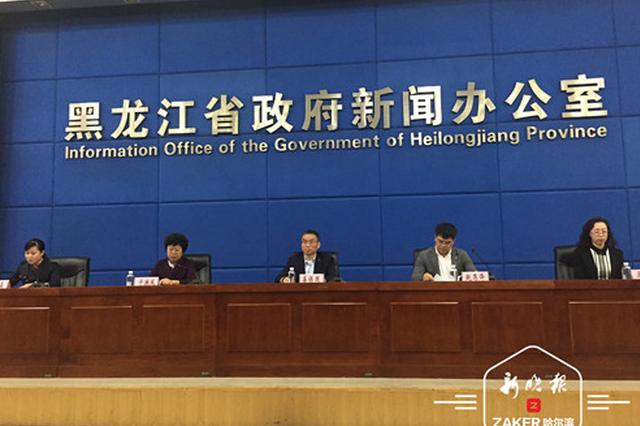 黑龙江招商引资首季开门红 利用外资同比增47%