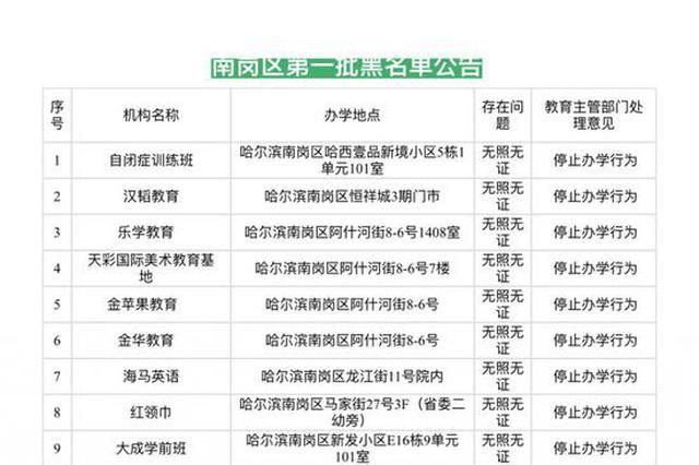 哈尔滨市9区首批校外培训机构黑名单公布