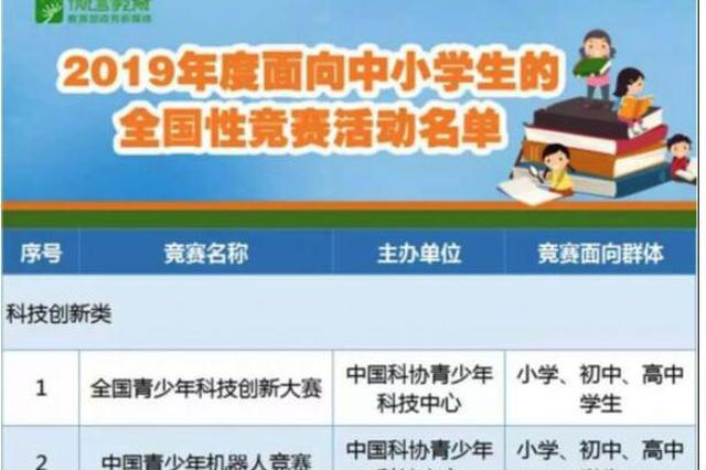 黑龙江省严查违规竞赛 今年全国性中小学生竞赛仅29项