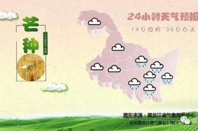 今天黑龙江多地中到大雨局地暴雨 注意预防强对流天气