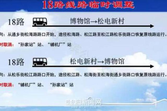 哈尔滨公交18路临时调整走向 多条公交线增设车站通知