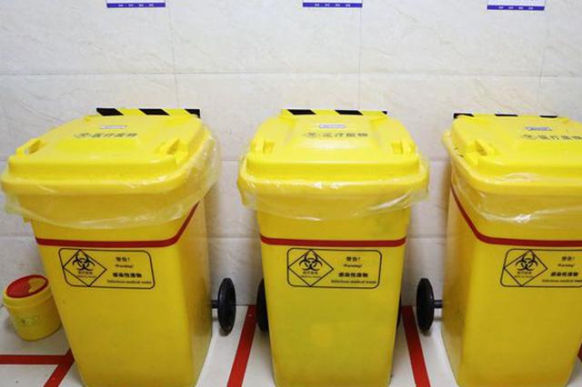 到2020年底 哈尔滨市城乡医疗废物处置率达到100%