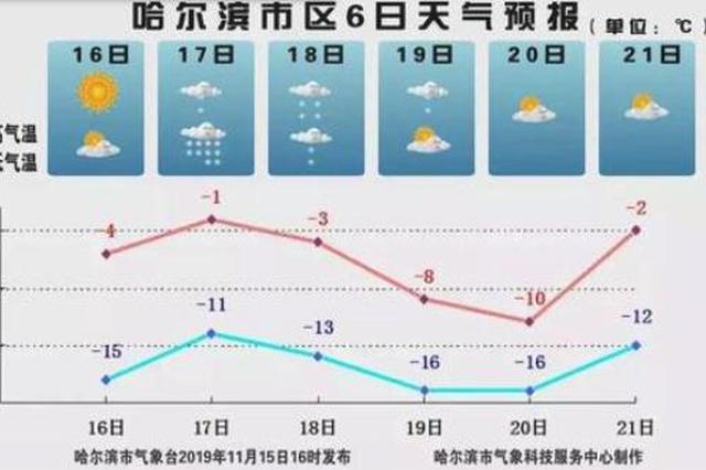 大发6合省新一波强冷空气今日抵达 局地地区将有大暴雪