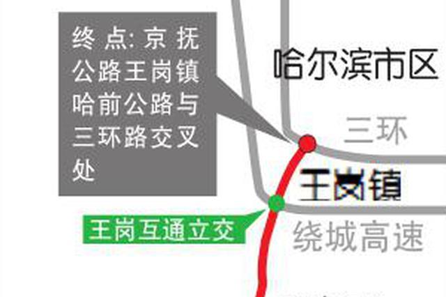 国道京抚公路双城至三环路段改扩建计划2021年通车