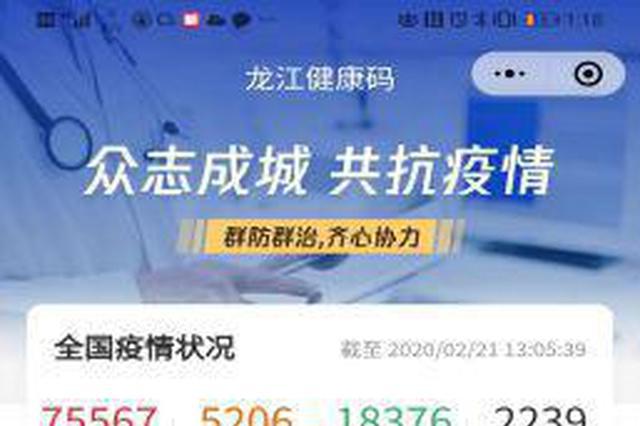 """黑龙江人注意 这个""""龙江健康码"""" 一定要领取"""
