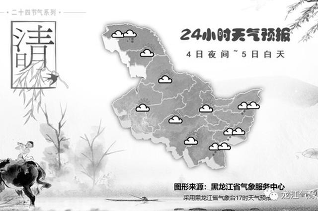 黑龙江未来两天有风有雨还有雪 出行需注意安全