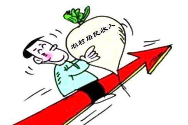 一季度黑龙江农村常住居民人均可支配收入实现5292元