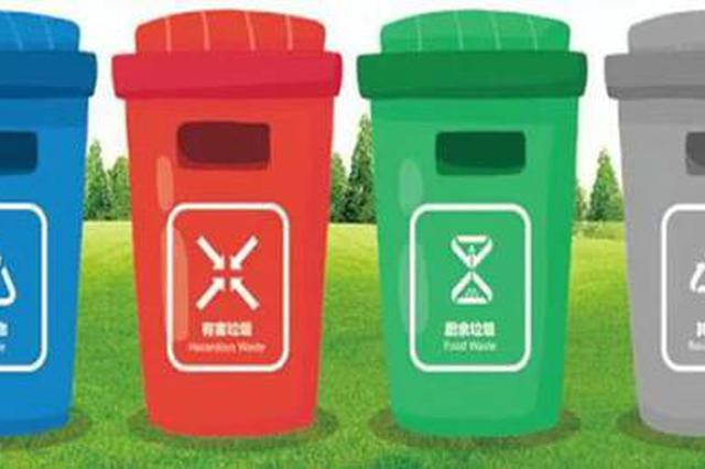 垃圾分类|哈尔滨四类垃圾桶啥颜色?啥标识?官宣了!