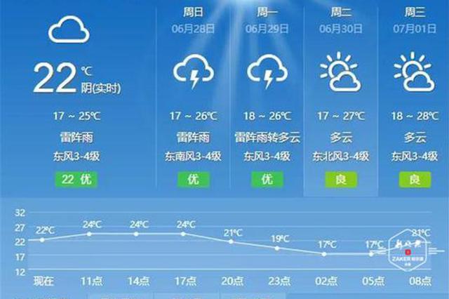 """扩散条件好 下周黑龙江全省优良空气""""控场"""""""