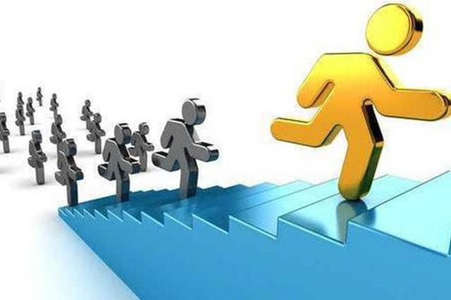 最高100万 哈市组织申报小微企业双创基地奖补资金项目