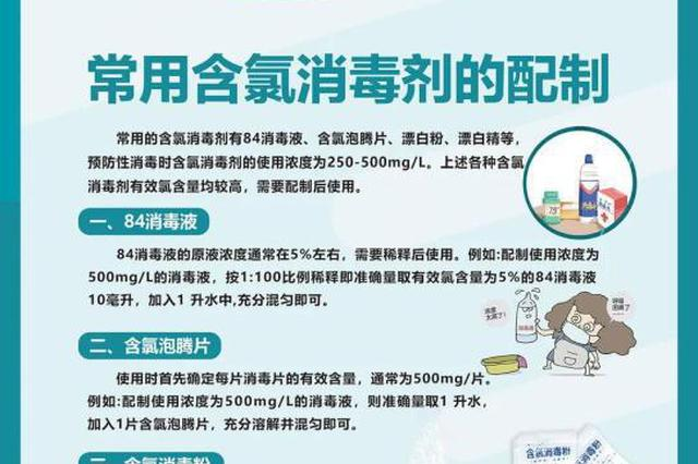 GET!哈市疾控中心发布常用消毒剂的配制和使用指南