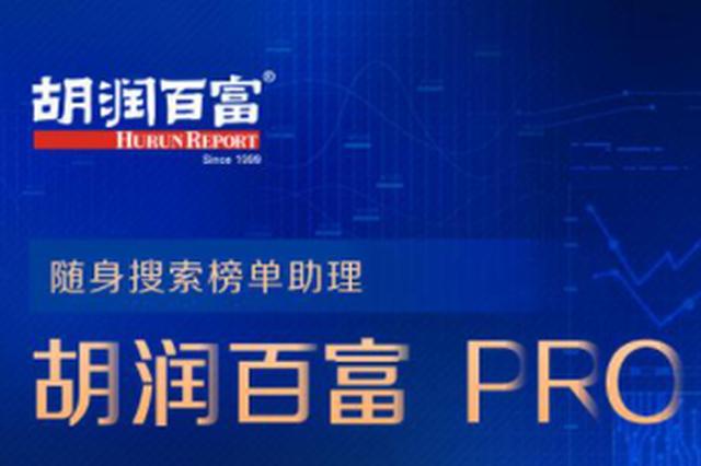 """2020胡润百富榜""""起步身价""""20亿 16位黑龙江富豪上榜"""