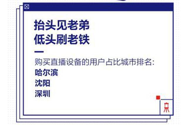 """哈尔滨荣膺最能""""播""""之城 还被誉为""""牙口最好""""之城"""