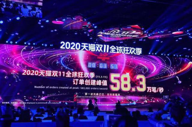 3723亿!你贡献了多少?龙江人最爱买啥?