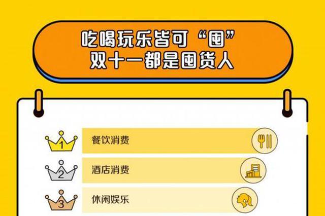 """东北老铁有多爱洗浴?冰城入选""""最爱囤洗浴十大城市"""""""