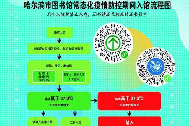 哈尔滨市图书馆加强疫情防控措施