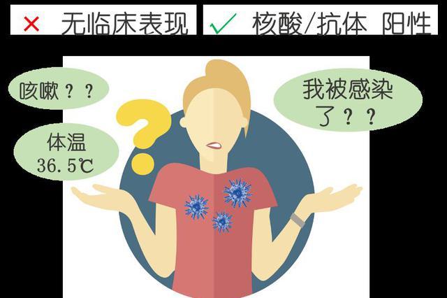 黑龙江省疾控中心发布有关无症状感染者相关知识科普