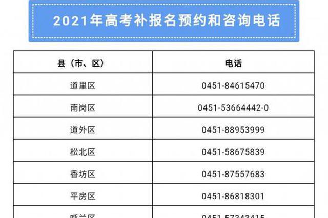 3月3日起,黑龙江省开始高考报名补报工作