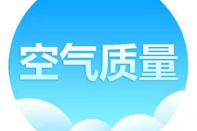 好兆头!3月1日黑龙江省大部分地区空气质量以优良为主