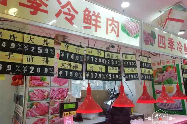 4月初哈爾濱豬肉價格降至20元/斤以下