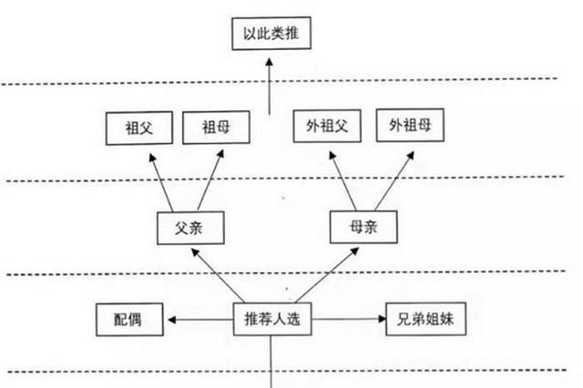 三代都是教师或将成为黑龙江省首批教育世家