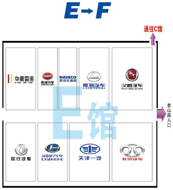 哈尔滨国际车展展位图-E