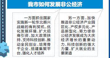 2019年大庆前三季度经济总量_100年大庆黑板报