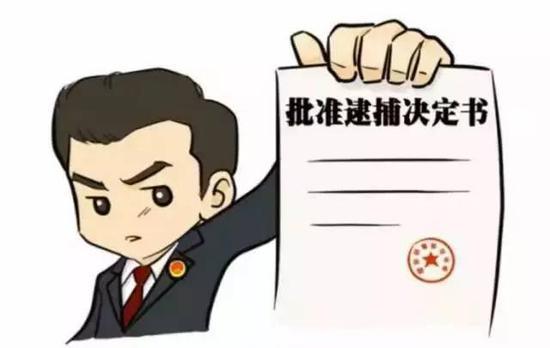 哈尔滨市检察机关2020年受理审查起诉各类犯罪6779件