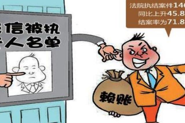 """大庆市两级法院百日内从""""老赖""""手中追回33.49亿"""