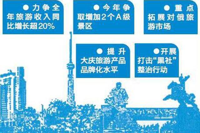 2018大庆旅游业将有哪些新动作 争取增加2个A级景区