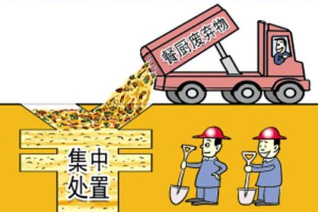 """牡丹江""""餐厨废弃物管理""""拟纳入立法计划"""