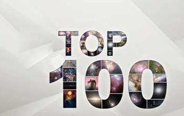 哈电国际入围营业额百强企业 全国排名第17位