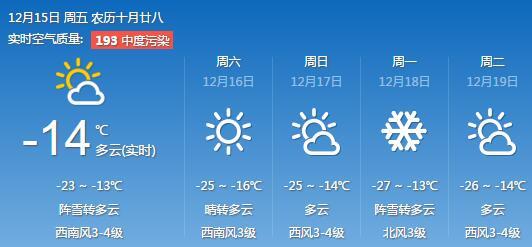冰城今迎阵雪明后两天最低-25℃ 昨最冷小镇破-40℃