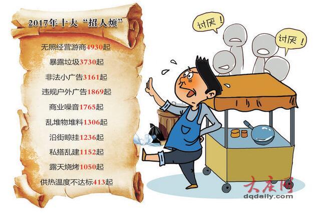 2017年大庆市民反感的10种不文明行为 无照游商居首