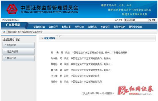 湖南证监局原局长邱勇调任广东监管局党委书记、局长、广州稽查局局长。