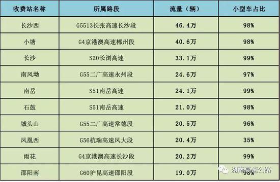 4、春节期间景区流量排名