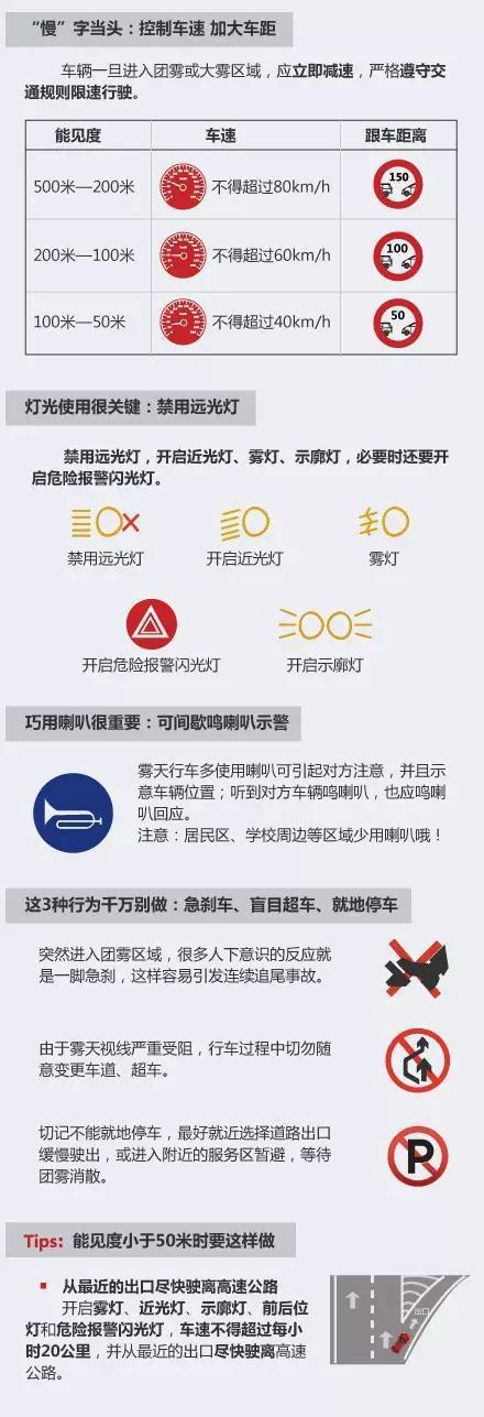 图文:湖南省气象台、公安部交通安全微发布