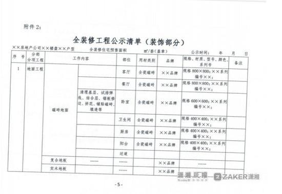 长沙全装修细则:公共部分装修不计入全装修价格