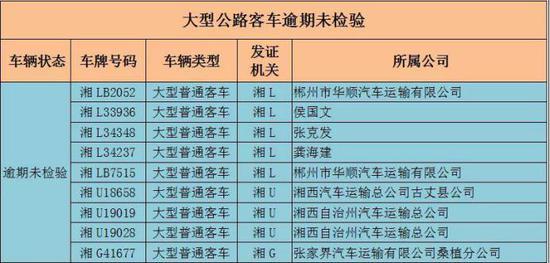 全省66名营运车司机驾驶证被记超过12分