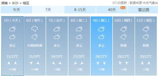 放假就下雨!湖南将迎两轮强降雨 降温8℃