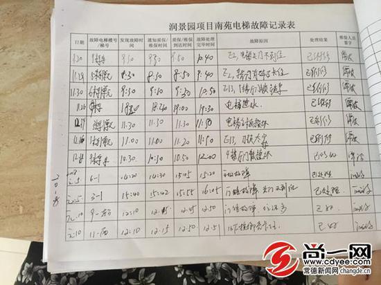 泰达润景园一期小区电梯故障记录表。尚一网实习生 孟彬 摄