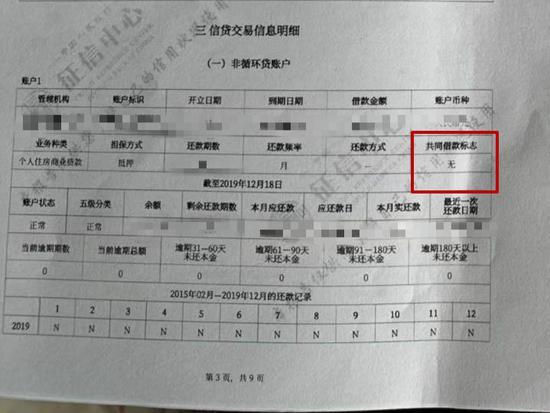 """二代个人信用报告中显示了""""共同借款标志"""" 中新经纬 魏薇 摄"""