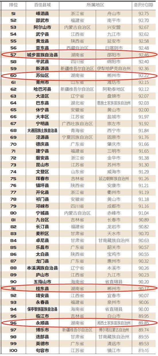 来源《小康》·中国小康网。