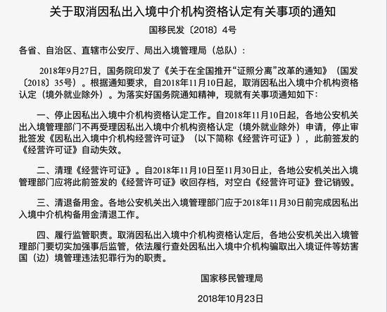 图片来源/《关于取消因私出入境中介机构资格认定有关事项的通知》部分内容