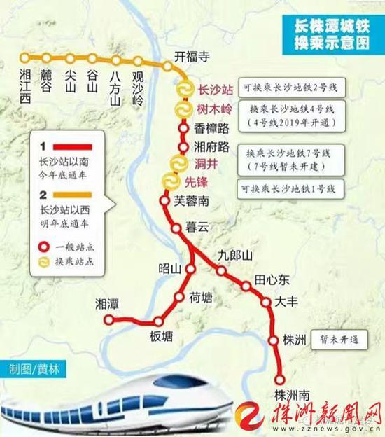 长株潭城铁换乘示意图