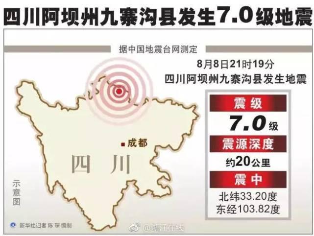 四川九寨沟发生7.0级地震 株洲117人在震区联系撤离
