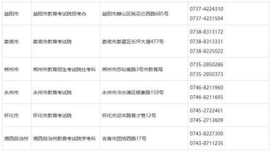 2017年湖南省粮食局直属事业单位省粮油信息中心招聘方案