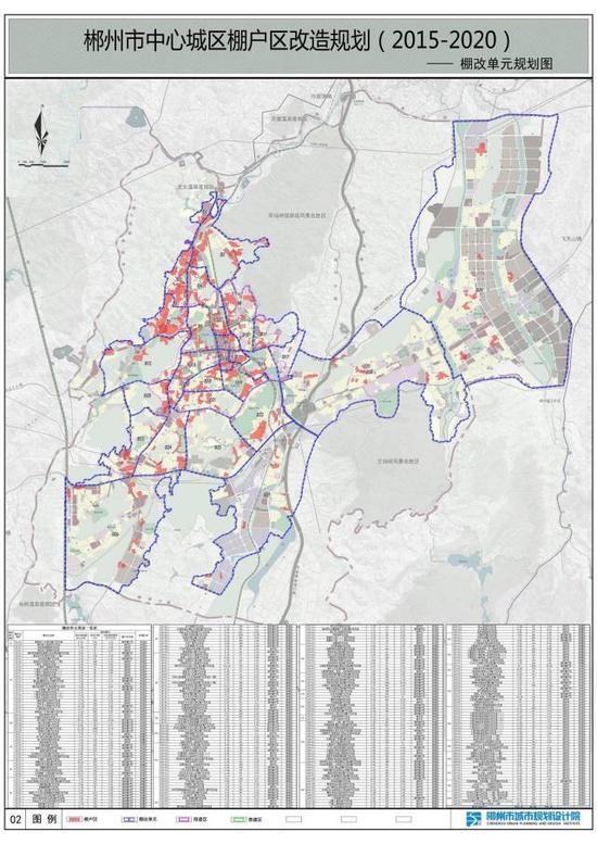 道路微循环建设规划