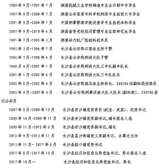 胡朝钦同志简历