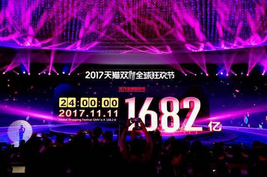 1682亿啊!